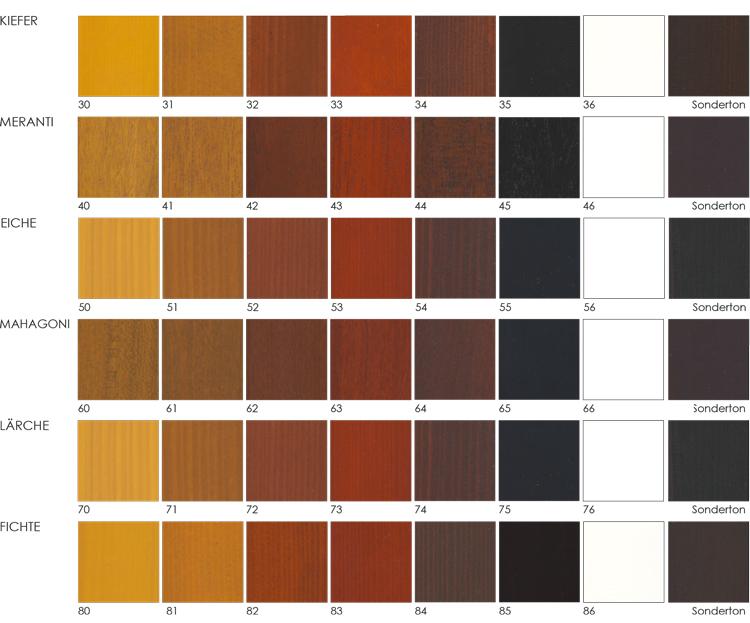 Kunststofffenster ral farben  Holzfenster